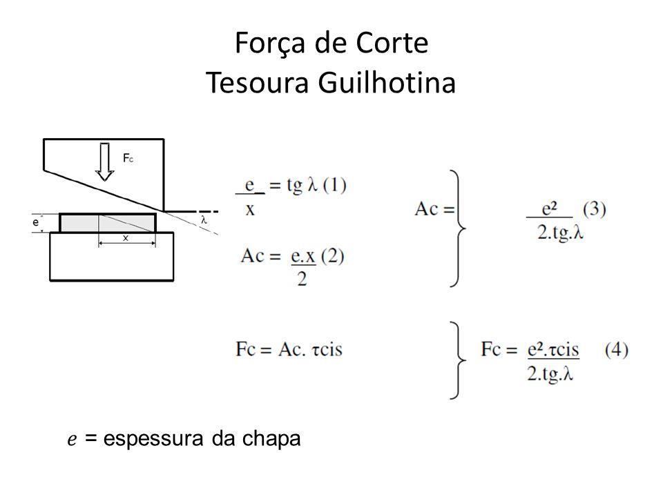 Força de Corte Tesoura Guilhotina