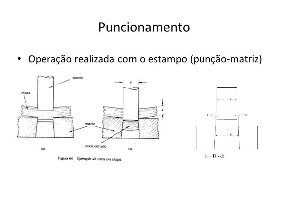 Puncionamento Operação realizada com o estampo (punção-matriz)