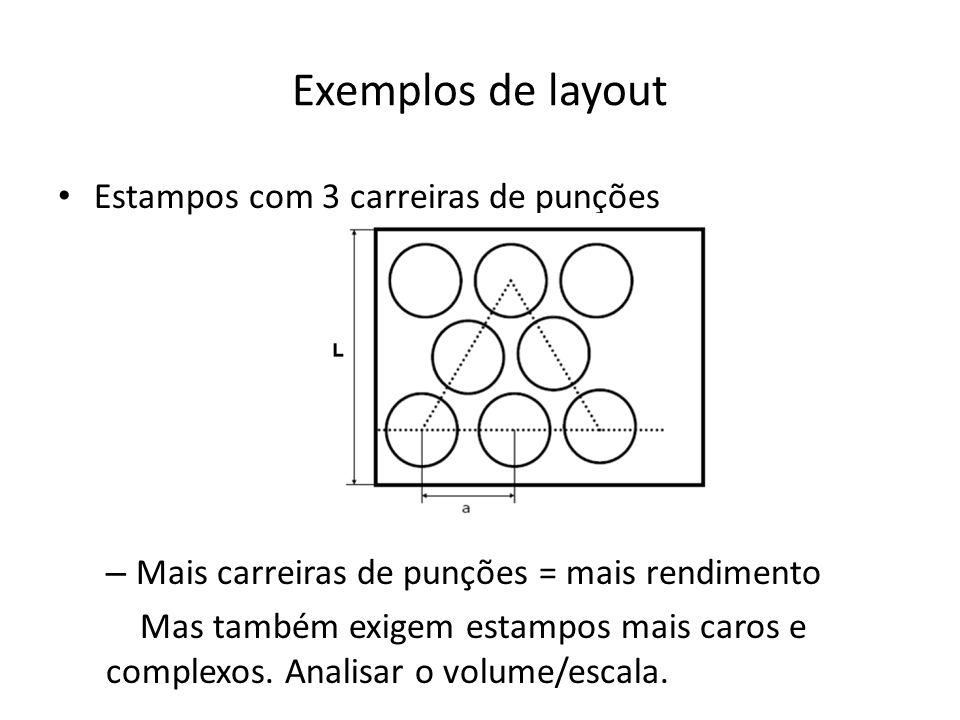 Exemplos de layout Estampos com 3 carreiras de punções – Mais carreiras de punções = mais rendimento Mas também exigem estampos mais caros e complexos