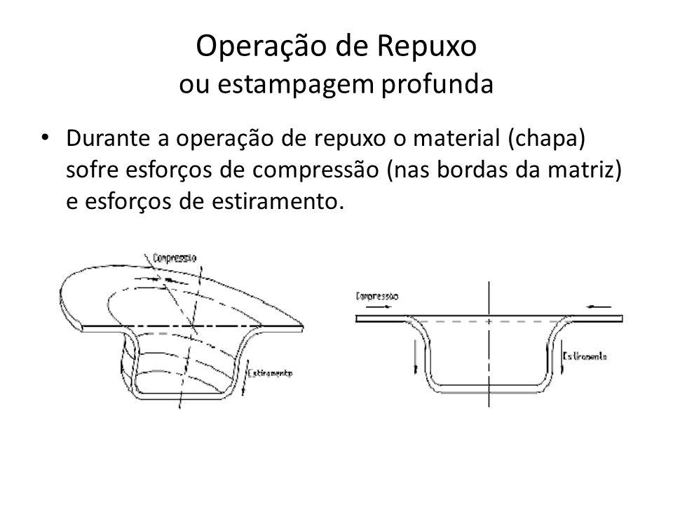 Operação de Repuxo ou estampagem profunda Durante a operação de repuxo o material (chapa) sofre esforços de compressão (nas bordas da matriz) e esforç