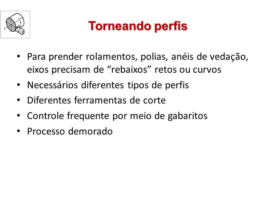 Torneando perfis Para prender rolamentos, polias, anéis de vedação, eixos precisam de rebaixos retos ou curvos Necessários diferentes tipos de perfis Diferentes ferramentas de corte Controle frequente por meio de gabaritos Processo demorado