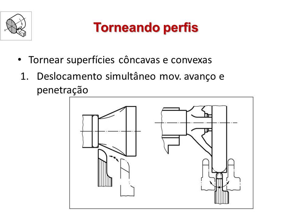 Tornear superfícies côncavas e convexas 1.Deslocamento simultâneo mov. avanço e penetração