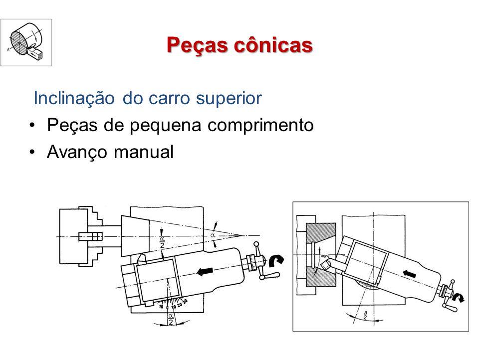Peças cônicas Inclinação da contra-ponta Peças mais longas com pequena conicidade (aprox.