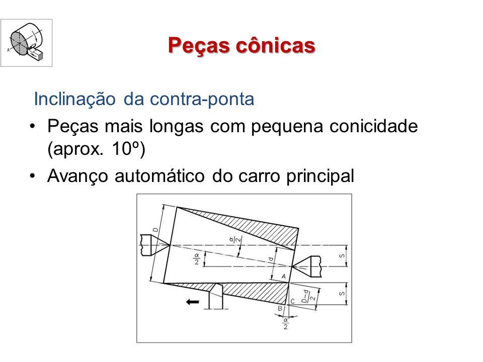 Peças cônicas Inclinação da contra-ponta Peças mais longas com pequena conicidade (aprox. 10º) Avanço automático do carro principal