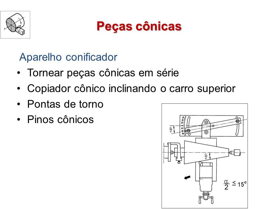 Peças cônicas Aparelho conificador Tornear peças cônicas em série Copiador cônico inclinando o carro superior Pontas de torno Pinos cônicos