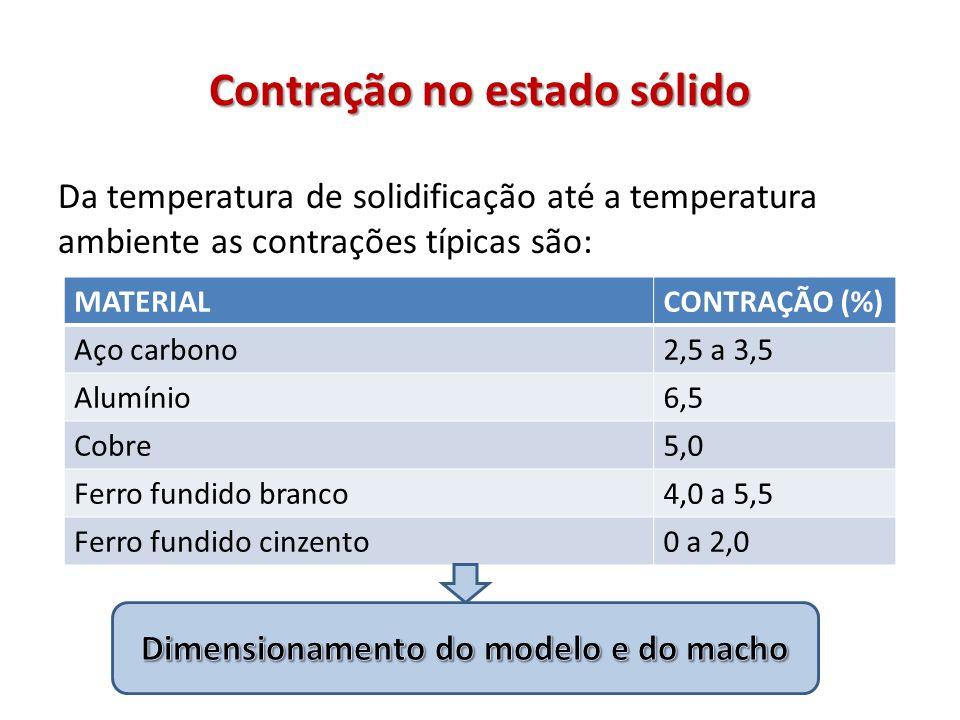 Contração no estado sólido Da temperatura de solidificação até a temperatura ambiente as contrações típicas são: MATERIALCONTRAÇÃO (%) Aço carbono2,5 a 3,5 Alumínio6,5 Cobre5,0 Ferro fundido branco4,0 a 5,5 Ferro fundido cinzento0 a 2,0