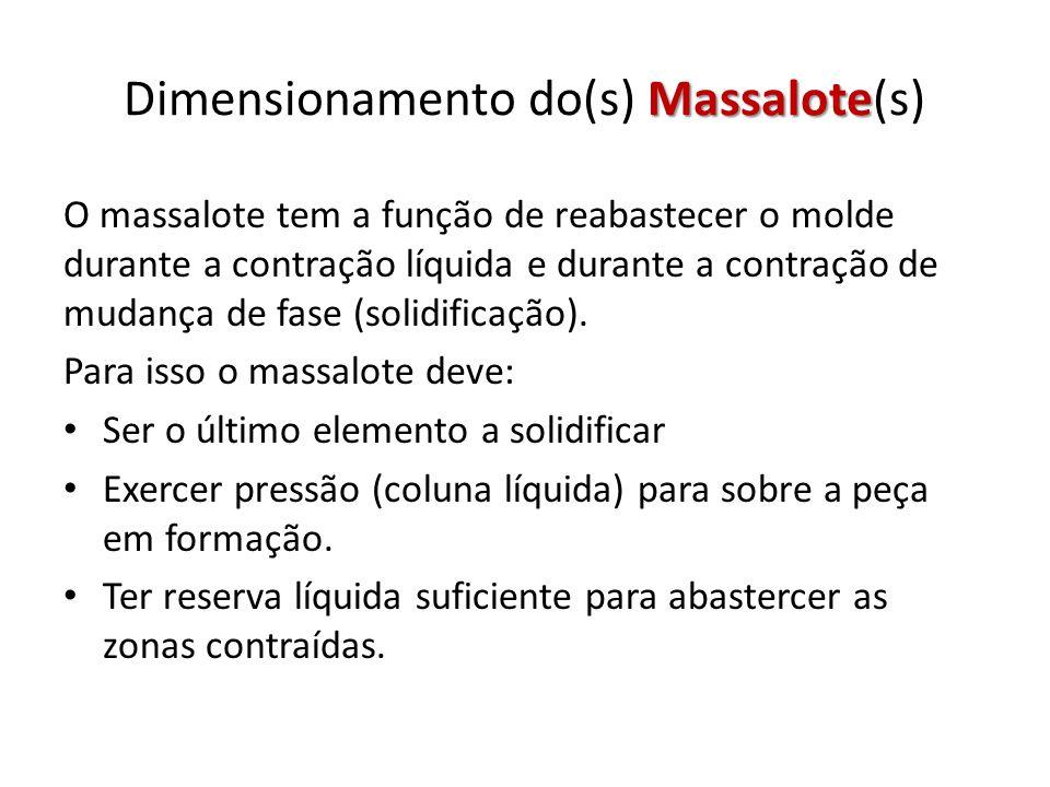 Massalote Dimensionamento do(s) Massalote(s) O massalote tem a função de reabastecer o molde durante a contração líquida e durante a contração de muda