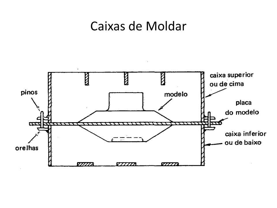 Fundição em Areia Verde Elementos da fundição em areia verde Placa de separação (ou porta modelos) – Têm a função de garantir o alinhamento entre o elemento da caixa inferior (molde) e os elementos da caixa superior (massalote, partes do molde e canal de descida).