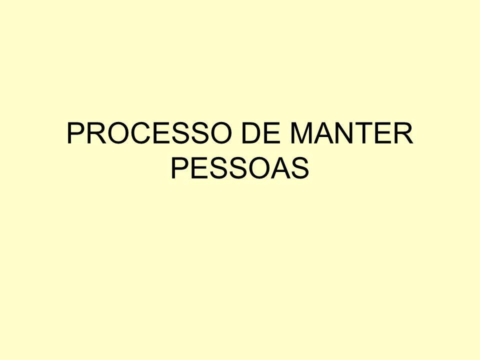 PROCESSOS DE RECOMPENSAR PESSOAS