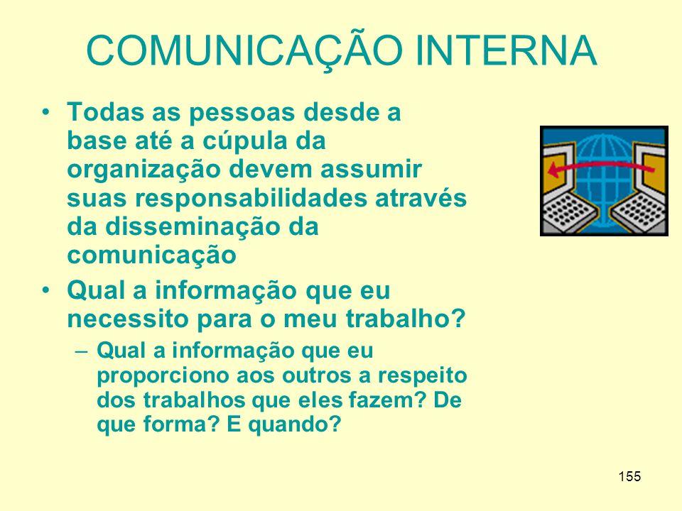 154 Como é o processo de Comunicação ? Emissor (Codifica a Mensagem) Emissor (Codifica a Mensagem) Canal de Comunicação Receptor (Decodifica a Mensage