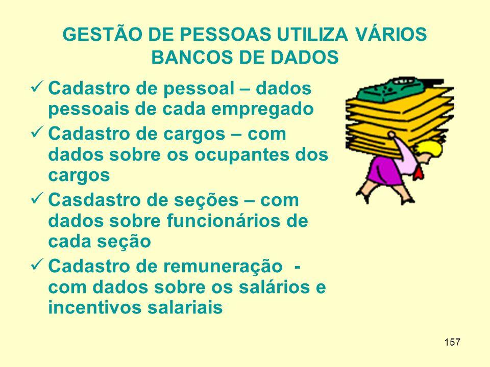 156 BANCO DE DADOS É um sistema de armazenamento e acumulação de dados devidamente codificados e disponíveis para o processamento e obtenção de inform