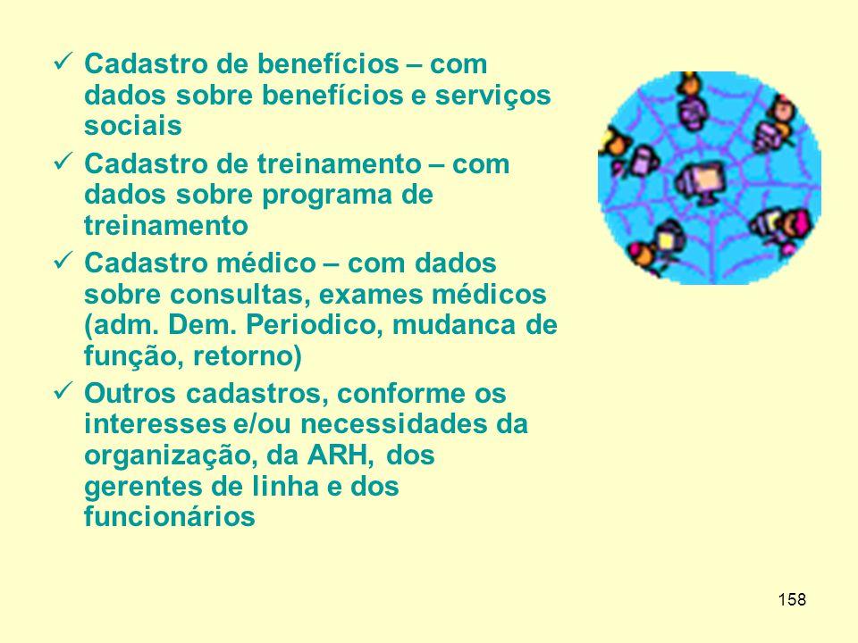 157 GESTÃO DE PESSOAS UTILIZA VÁRIOS BANCOS DE DADOS Cadastro de pessoal – dados pessoais de cada empregado Cadastro de cargos – com dados sobre os oc