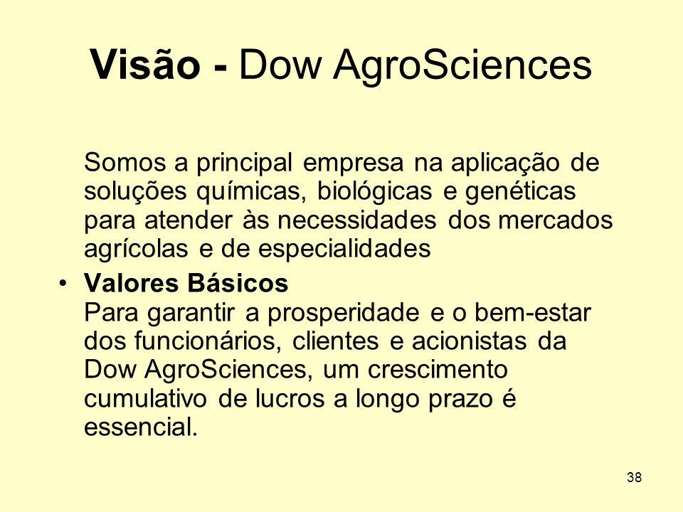 37 MISSÃO/VISÃO/VALORES Missão A Dow AgroSciences oferece tecnologias inovadoras que superam as necessidades do mercado e promovem melhorias na qualid