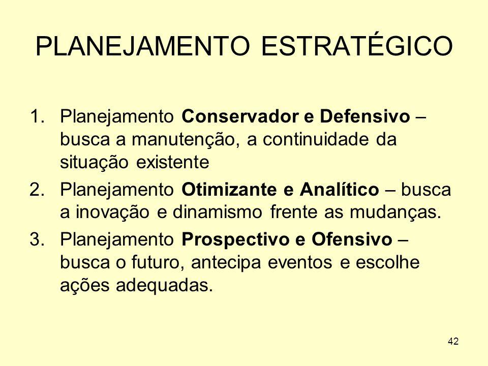 41 PLANEJAMENTO ESTRATÉGICO TODO PLANEJAMENTO SE SUBORDINA A UMA FILOSOFIA DE AÇÃO. Ackoff aponta três tipos de filosofia do planejamento estratégico