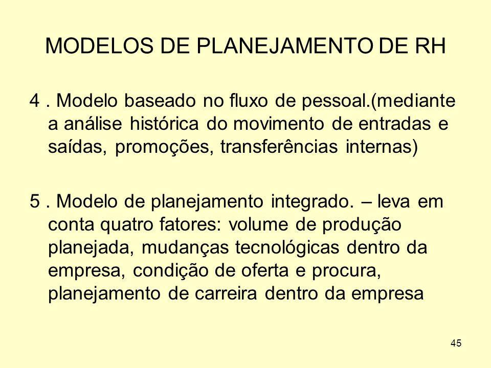 44 MODELOS DE PLANEJAMENTO DE RH 1.Modelo baseado na procura estimada do produto ou serviço. 2. Modelo baseado em segmentos de cargos.(restrito a níve