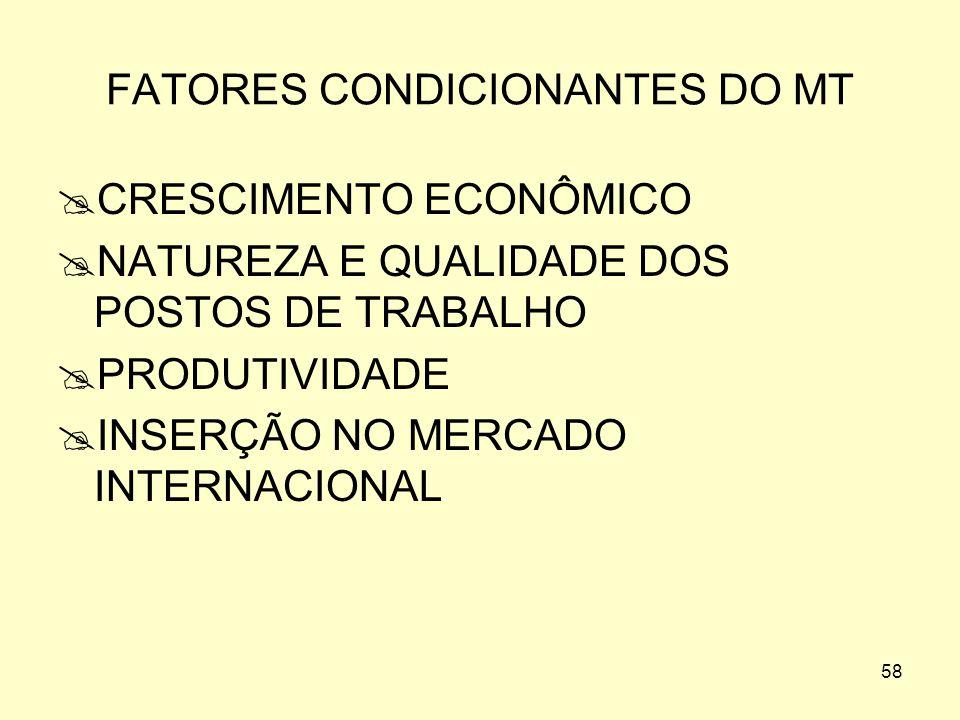 57 MERCADO DE TRABALHO - MT O MERCADO DE TRABALHO É COMPOSTO PELAS OPORTUNIDADES DE TRABALHO OFERECIDAS PELAS ORGANIZAÇÕES