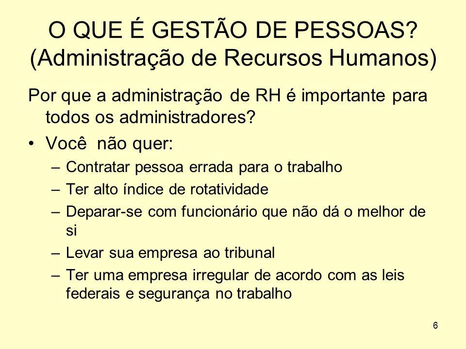 5 O QUE É GESTÃO DE PESSOAS? (Administração de Recursos Humanos) Entre estas práticas e políticas estão: Conduzir análise de cargos Prever necessidade