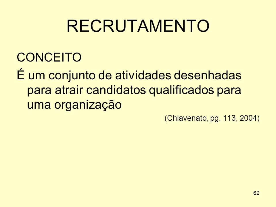 61 Mas o quê desencadeia o processo de recrutamento? - Evento: Desligamento; Promoção; Transferência; Aumento de Quadro; Perfil da posição; Aprovação.