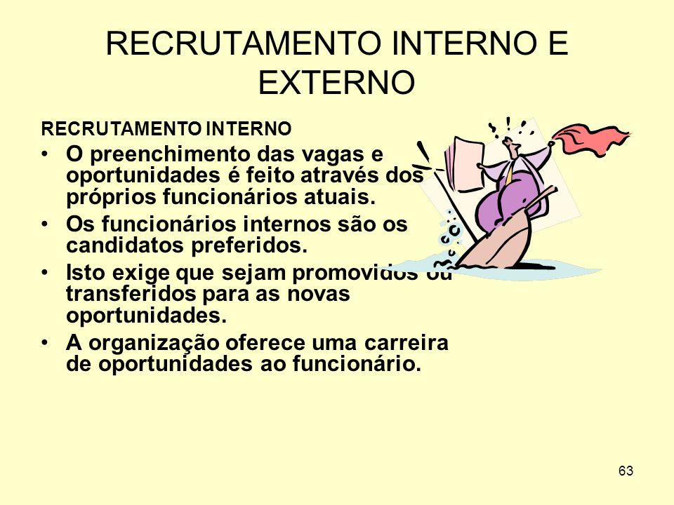 62 RECRUTAMENTO CONCEITO É um conjunto de atividades desenhadas para atrair candidatos qualificados para uma organização (Chiavenato, pg. 113, 2004)