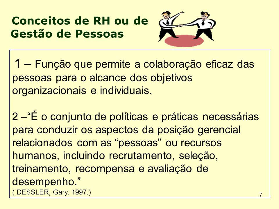 Professora: Irene Reis - Ms 17