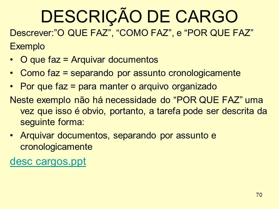 69 DESCRIÇÃO DE CARGO A descrição do cargo deve ser clara e elaborada de forma simples, para que alguém que não conheça determinado cargo possa compre