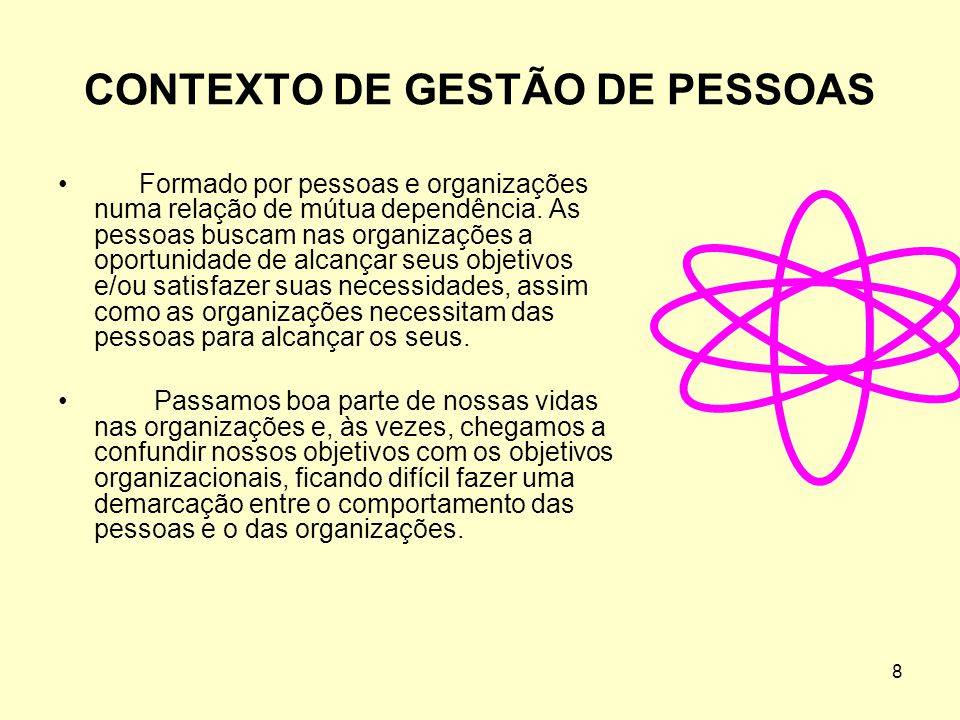 8 CONTEXTO DE GESTÃO DE PESSOAS Formado por pessoas e organizações numa relação de mútua dependência.