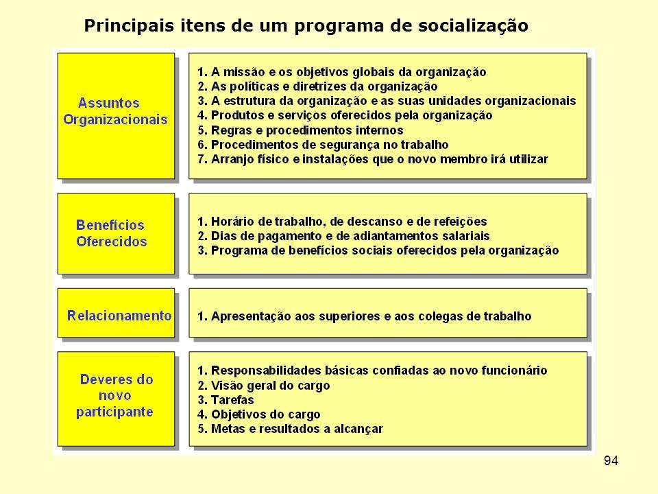 93 Métodos de socialização organizacional