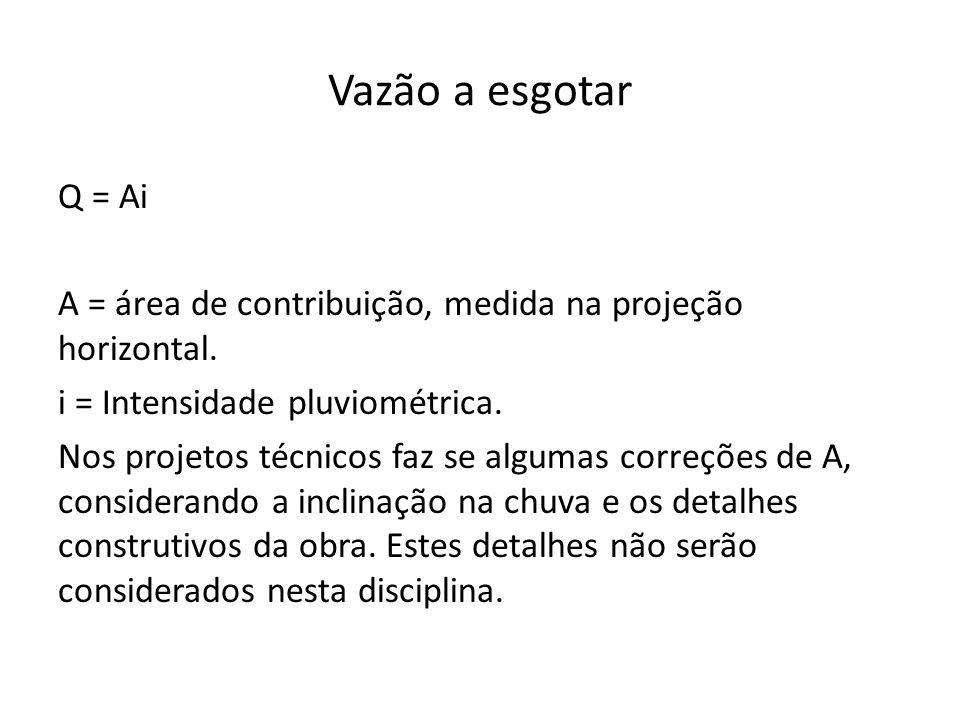 Vazão a esgotar Q = Ai A = área de contribuição, medida na projeção horizontal.