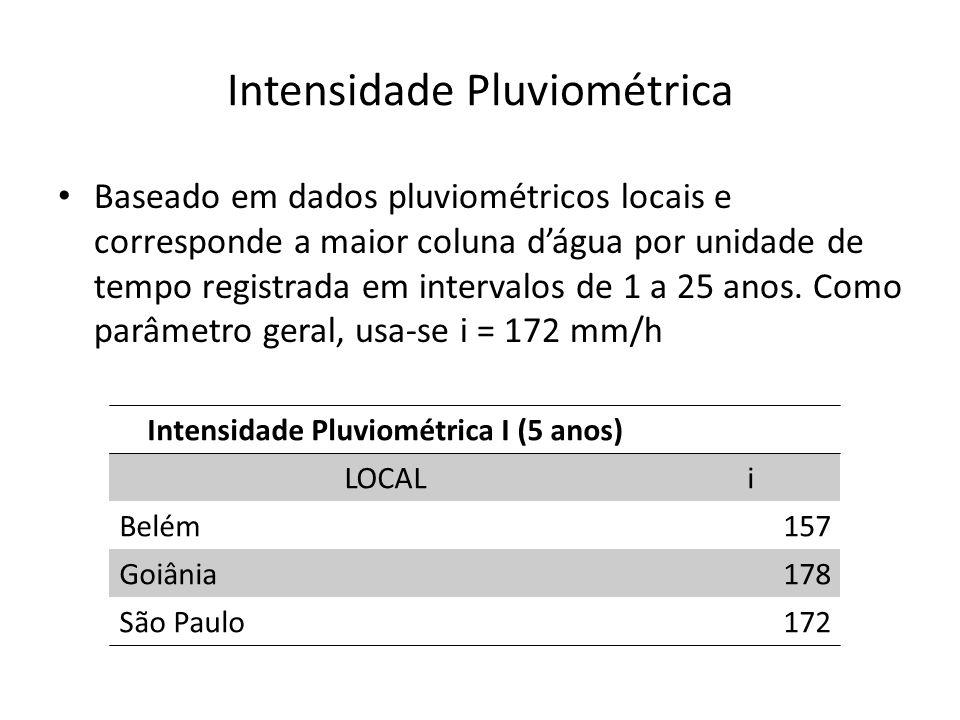 Intensidade Pluviométrica Baseado em dados pluviométricos locais e corresponde a maior coluna dágua por unidade de tempo registrada em intervalos de 1 a 25 anos.