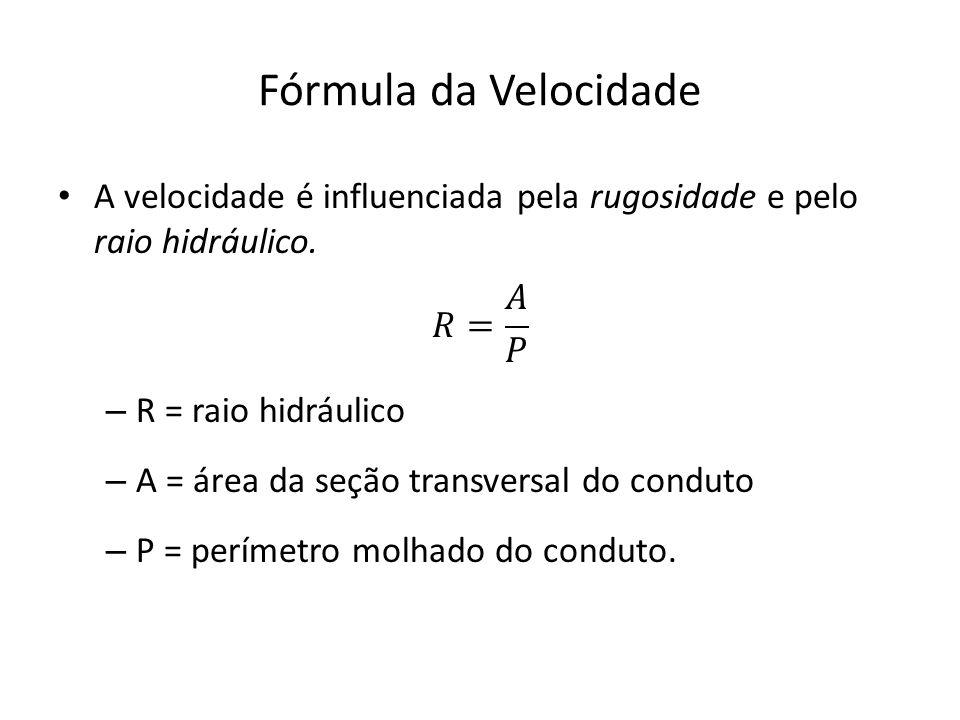 Fórmula da Velocidade