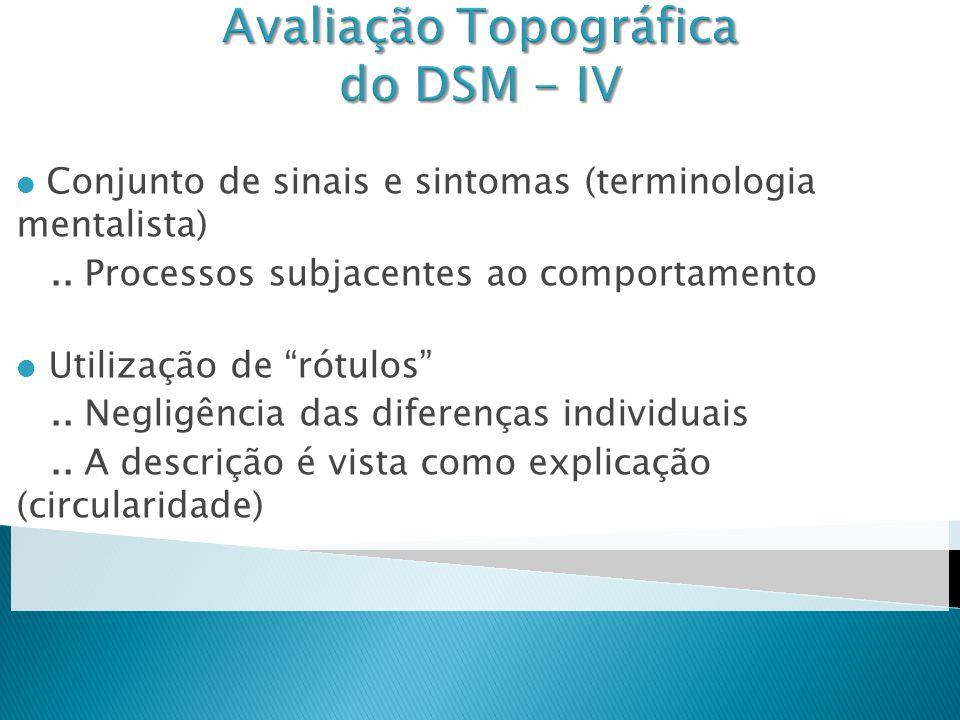 Conjunto de sinais e sintomas (terminologia mentalista)..