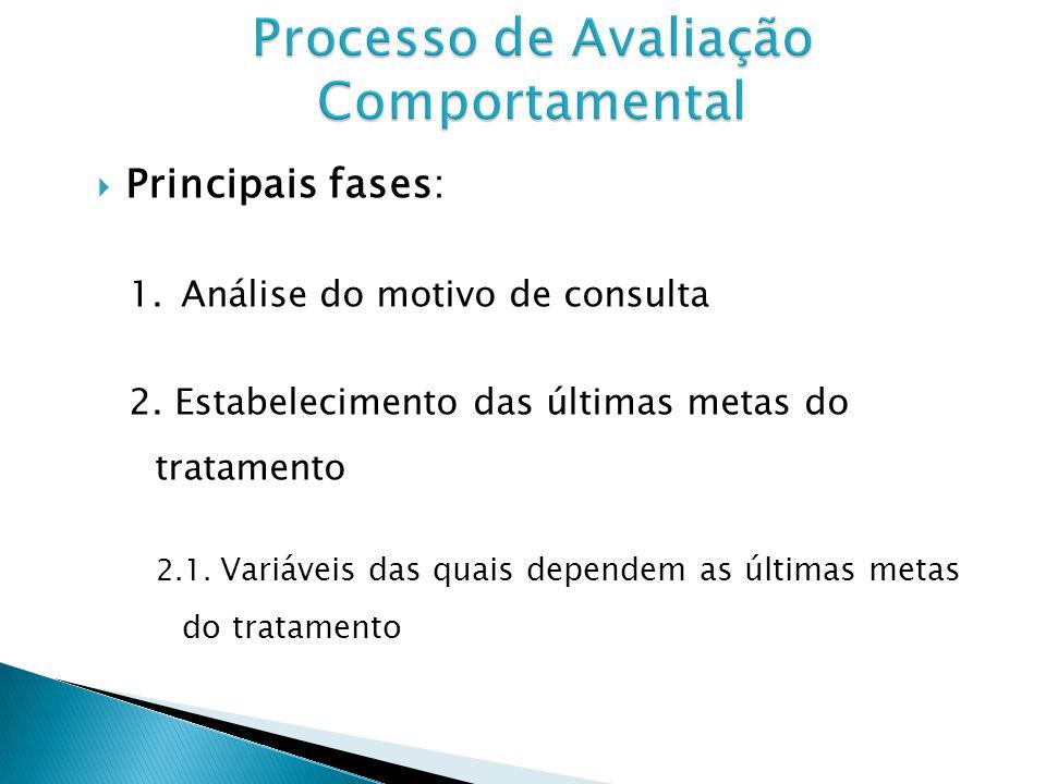 Principais fases: 1.Análise do motivo de consulta 2. Estabelecimento das últimas metas do tratamento 2.1. Variáveis das quais dependem as últimas meta