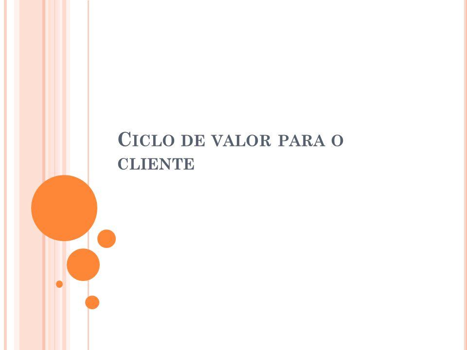 A partir da definição do negócio e do processo a ser utilizado na prestação do serviço, o próximo passo é definir uma proposta de valor da empresa.