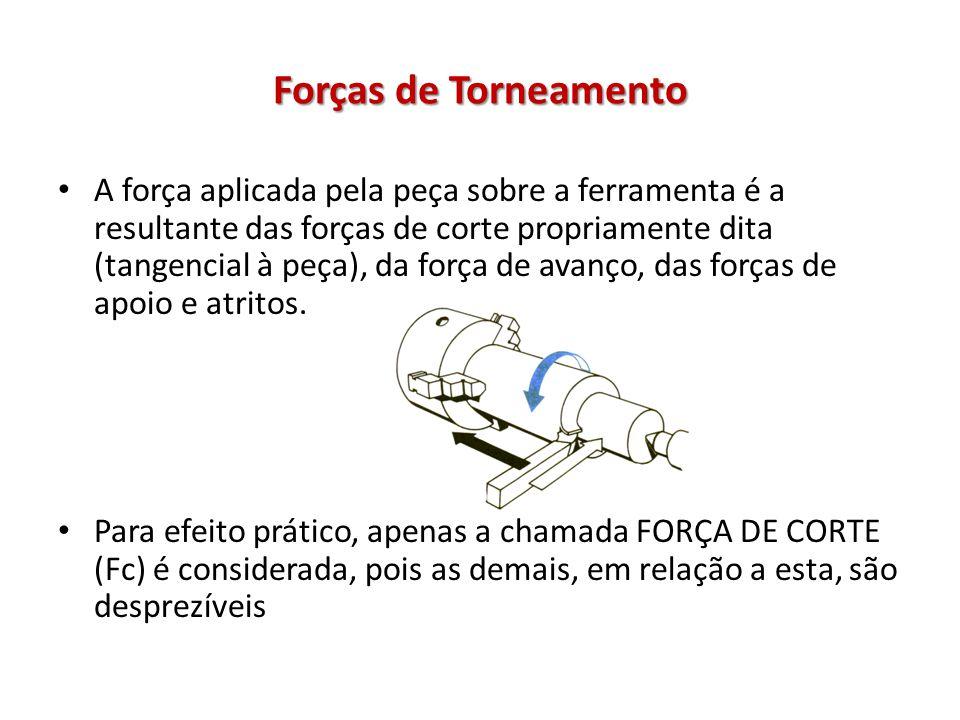 Forças de Torneamento A força aplicada pela peça sobre a ferramenta é a resultante das forças de corte propriamente dita (tangencial à peça), da força de avanço, das forças de apoio e atritos.