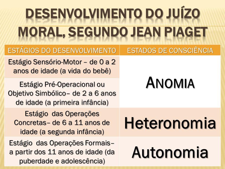 ESTÁGIOS DO DESENVOLVIMENTO ESTADOS DE CONSCIÊNCIA Estágio Sensório-Motor – de 0 a 2 anos de idade (a vida do bebê) A NOMIA Estágio Pré-Operacional ou