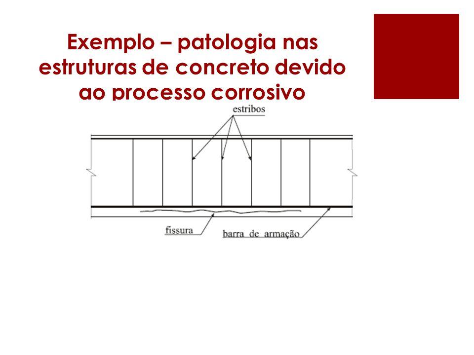Exemplo – patologia nas estruturas de concreto devido ao processo corrosivo
