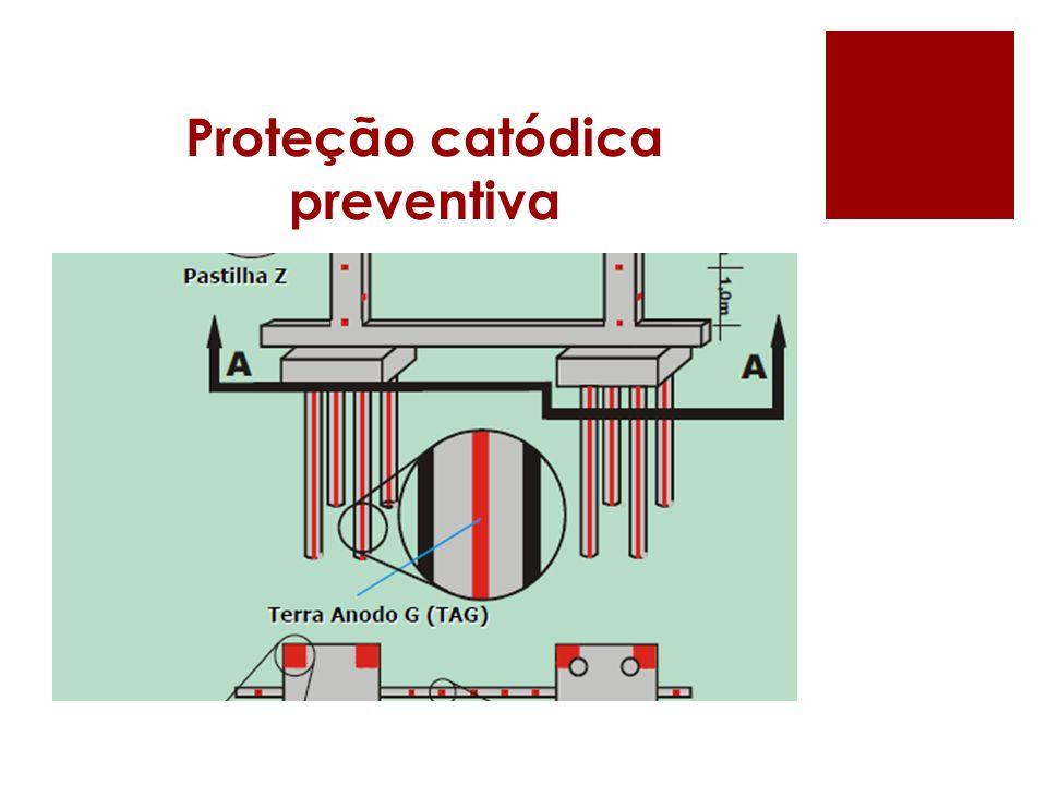 Proteção catódica preventiva