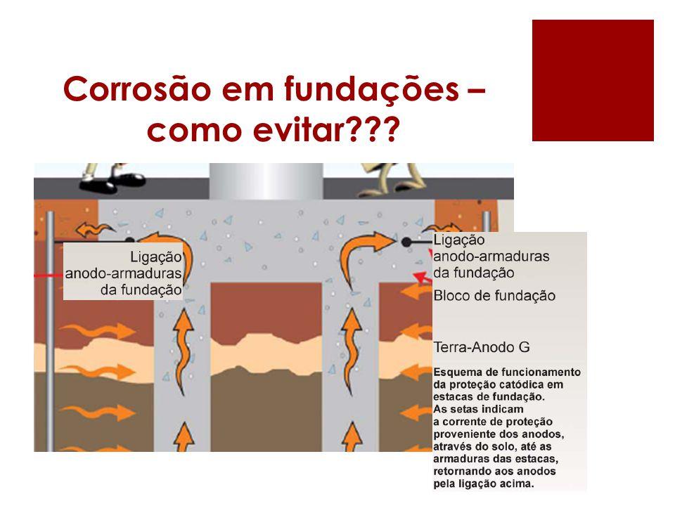 Corrosão em fundações – como evitar???