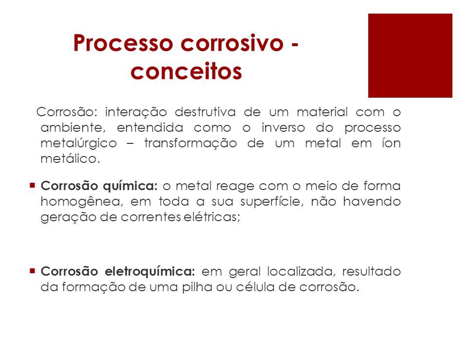 Processo corrosivo - conceitos Corrosão: interação destrutiva de um material com o ambiente, entendida como o inverso do processo metalúrgico – transformação de um metal em íon metálico.