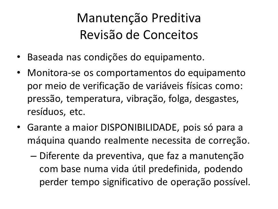 Manutenção Preditiva Revisão de Conceitos Baseada nas condições do equipamento. Monitora-se os comportamentos do equipamento por meio de verificação d