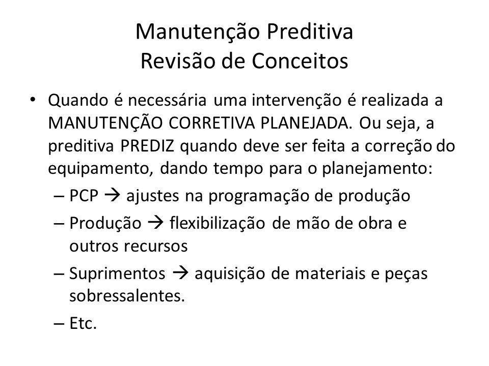 Manutenção Preditiva Revisão de Conceitos Quando é necessária uma intervenção é realizada a MANUTENÇÃO CORRETIVA PLANEJADA. Ou seja, a preditiva PREDI