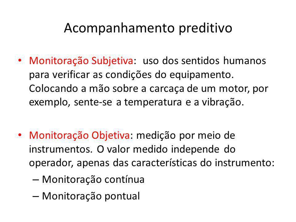 Acompanhamento preditivo Monitoração Subjetiva: uso dos sentidos humanos para verificar as condições do equipamento. Colocando a mão sobre a carcaça d