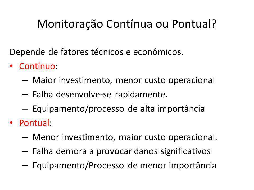 Monitoração Contínua ou Pontual? Depende de fatores técnicos e econômicos. Contínuo: – Maior investimento, menor custo operacional – Falha desenvolve-