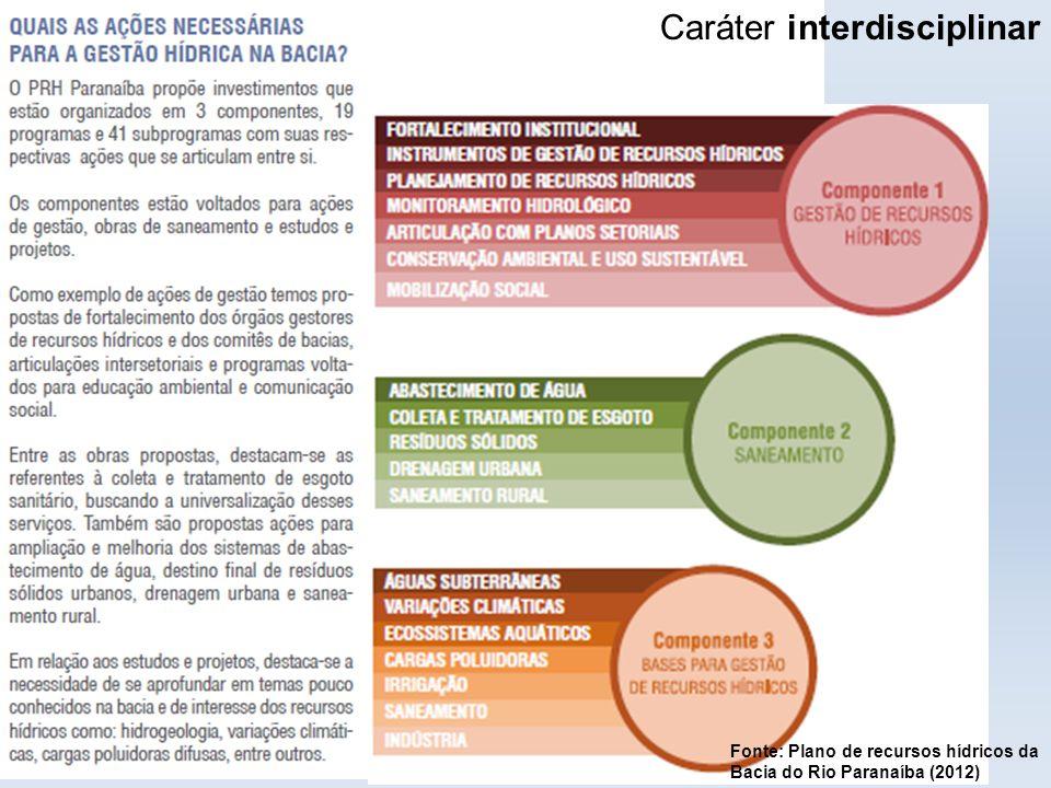Caráter interdisciplinar Fonte: Plano de recursos hídricos da Bacia do Rio Paranaíba (2012)