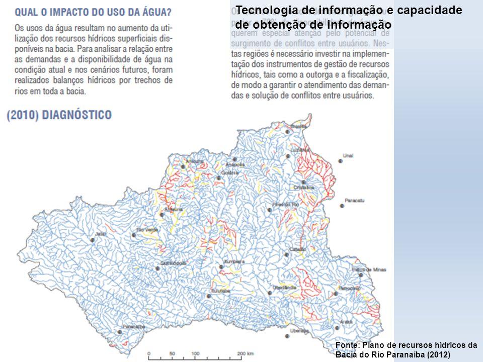 Tecnologia de informação e capacidade de obtenção de informação Fonte: Plano de recursos hídricos da Bacia do Rio Paranaíba (2012)