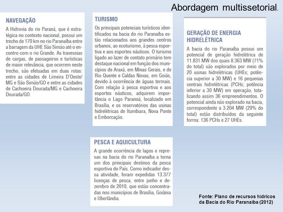 Abordagem multissetorial. Fonte: Plano de recursos hídricos da Bacia do Rio Paranaíba (2012)