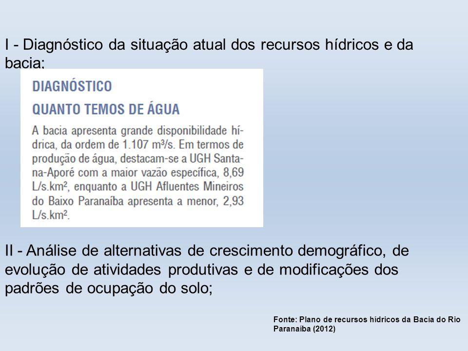I - Diagnóstico da situação atual dos recursos hídricos e da bacia; Fonte: Plano de recursos hídricos da Bacia do Rio Paranaíba (2012) II - Análise de