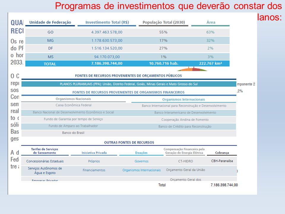 Programas de investimentos que deverão constar dos planos: