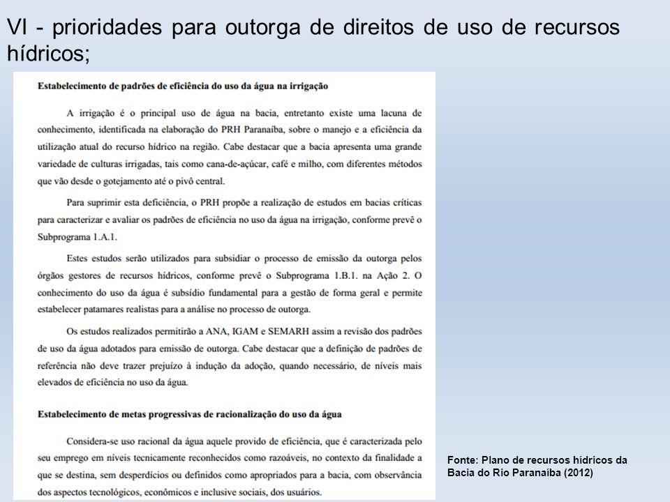 VI - prioridades para outorga de direitos de uso de recursos hídricos; Fonte: Plano de recursos hídricos da Bacia do Rio Paranaíba (2012)