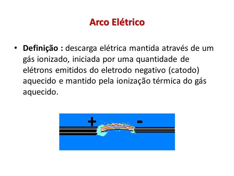 Arco Elétrico Definição : descarga elétrica mantida através de um gás ionizado, iniciada por uma quantidade de elétrons emitidos do eletrodo negativo